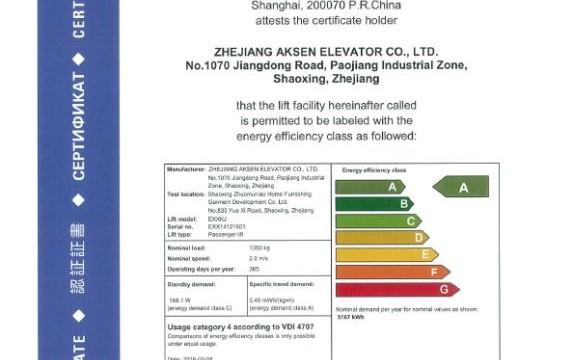平博88pinbet88平博88通过TUV认证,获得最高能效A级标准